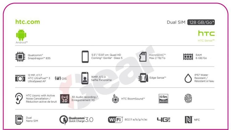 htc1 - Раскрыты подробные характеристики мощного смартфона HTC U 11