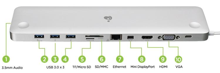 GUD3C02 3 - Ультратонкая док-станция IOGEAR оснащена интерфейсом USB Type-C