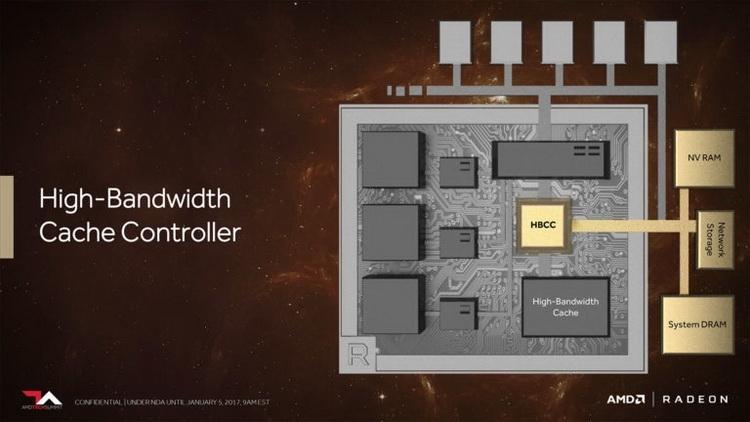 Одно из главных новшеств в архитектуре Vega 10