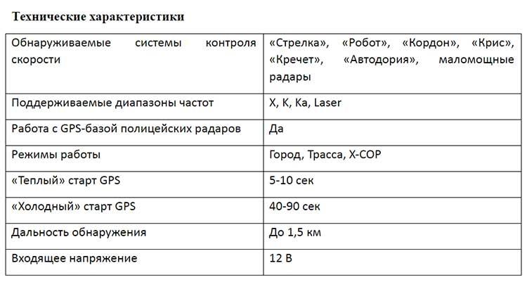 """Радар-детекторы Neoline X-COP 4100 и X-COP 4200: не только скорость"""""""