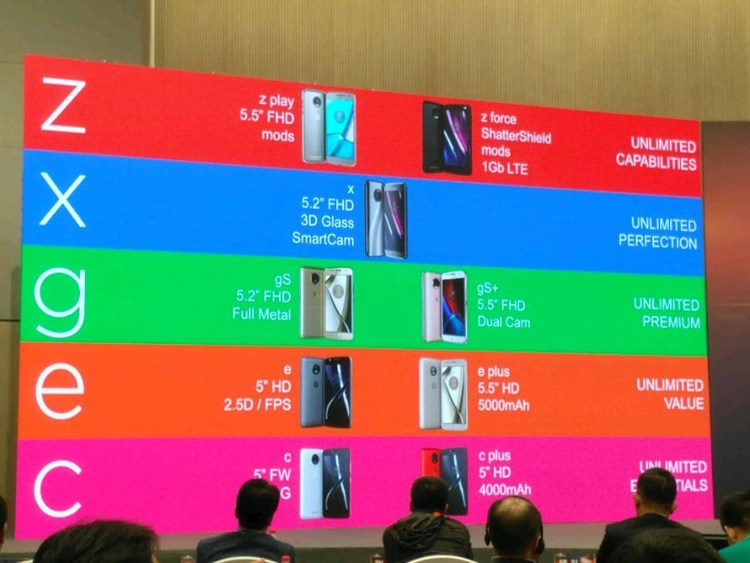 Данные о семействе смартфонов 2017 Moto «утекли» в Интернет