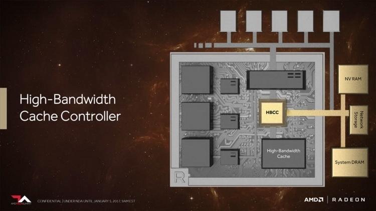 Одно из самых интересных нововведений в архитектуре AMD Vega