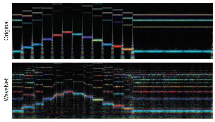 ВGoogle разработали ИИ, который воспроизводит уникальные звуки
