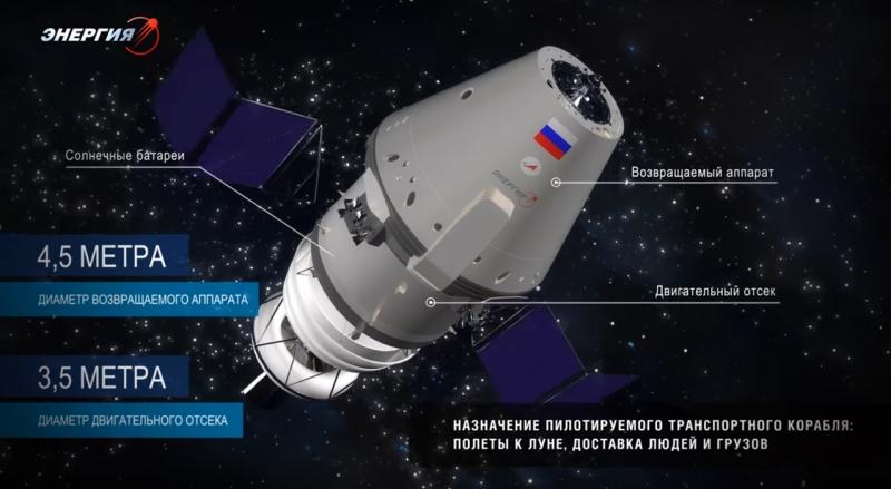 ПТК НП «Федерация» предназначен для полётов по низкой околоземной орбите и за её пределами. Графика РКК «Энергия»