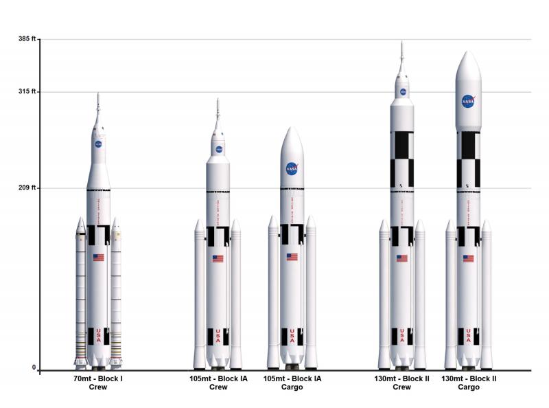 Этапы разработки и варианты сверхтяжёлого носителя SLS для выполнения межпланетных полётов. Графика NASA