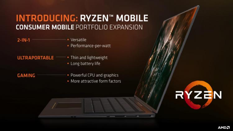 Планы AMD по выпуску CPU: Zen 2, Zen 3, Rome, Milan и EUV