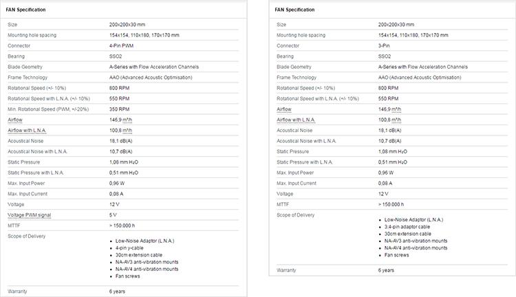 Характеристики версий PWM и FLX (справа)