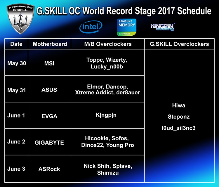 539 2 - Планы G.Skill на Computex 2017: чемпионат по оверклокингу и азотное шоу
