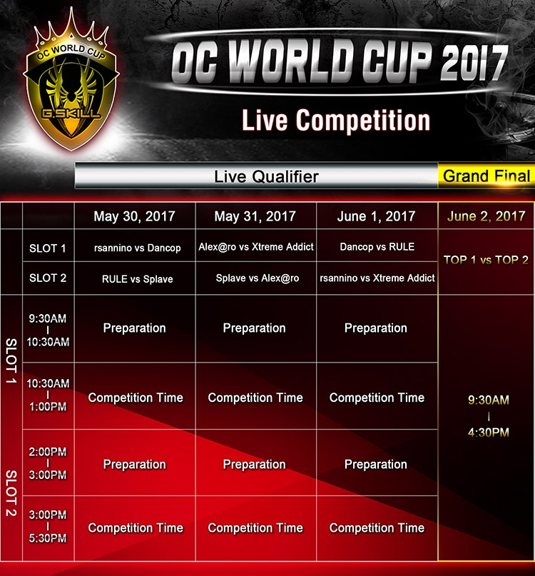 539 4 - Планы G.Skill на Computex 2017: чемпионат по оверклокингу и азотное шоу