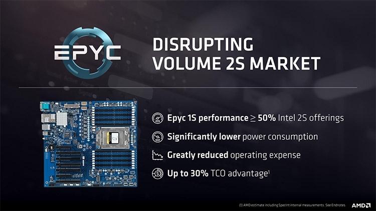 Даже однопроцессорные конфигурации могут превосходить двухпроцессорные конфигурации Intel