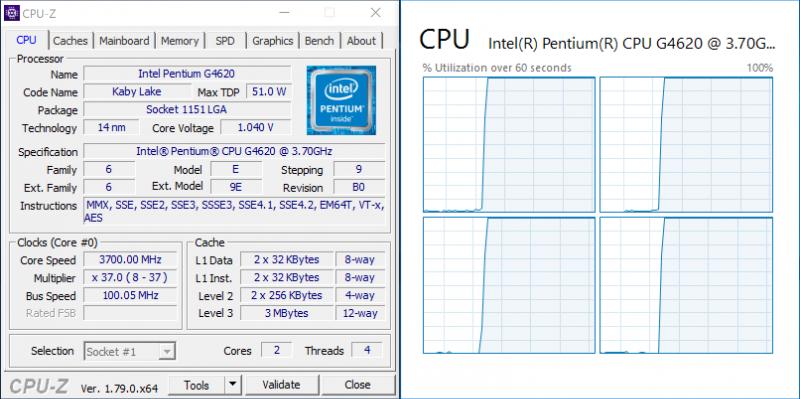 Характеристики Pentium G4620 в CPU-Z