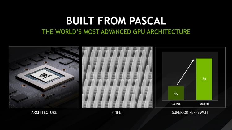 """NVIDIA анонсировала GPU GeForce MX150 для ноутбуков"""""""
