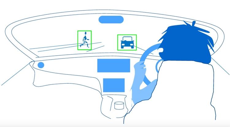Konica Minolta создала автомобильную HUD-систему формата 3D