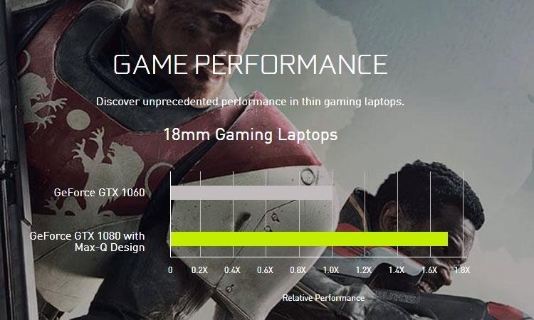 NVIDIA Max-Q сделает геймерские ноутбуки втрое тоньше ивтрое мощнее