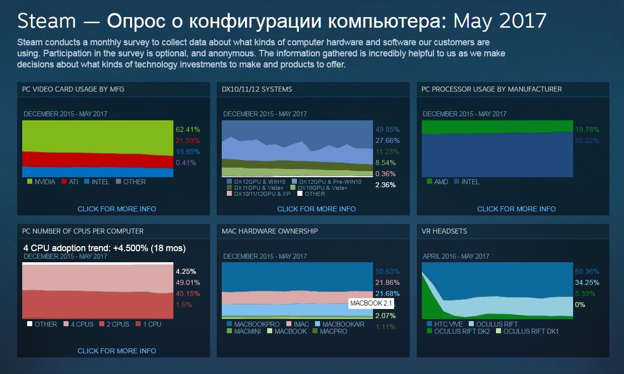 Steam статистика инвентарь бота elite drop