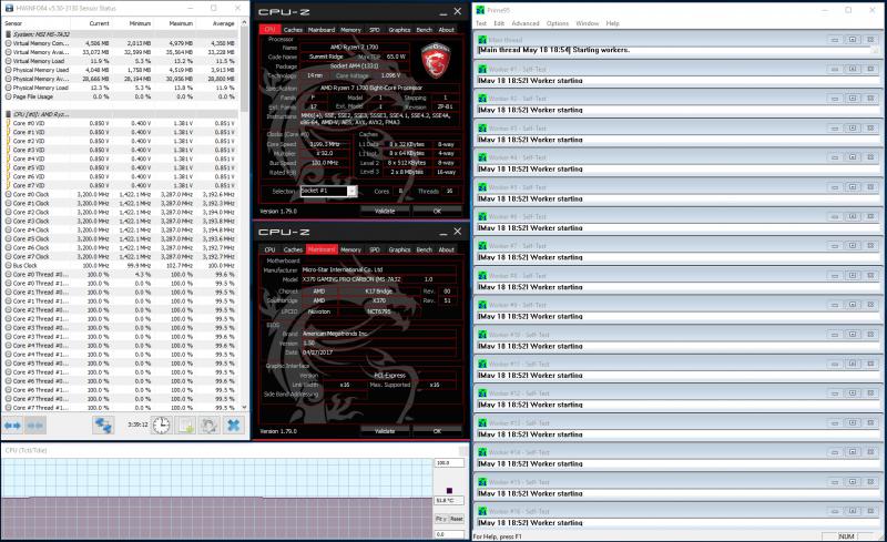 Проверка стабильности работы процессора и памяти, а также эффективности работы системы охлаждения