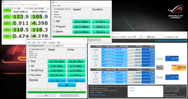 Производительность HDD