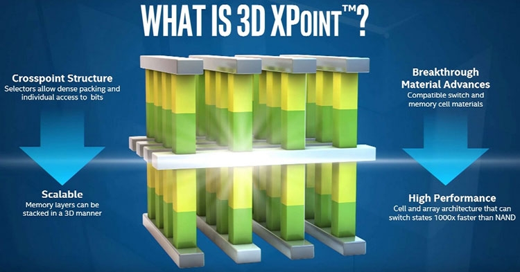 [Image: 3dxpoint.jpg]