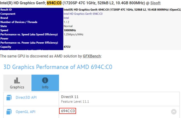 Intel и AMD: дружба в отдельно взятом процессоре?
