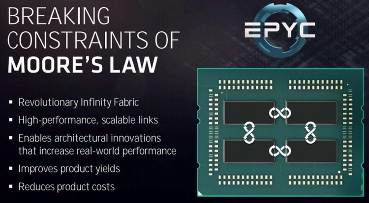 Межкристалльные шины AMD Infinity Fabric в процессоре EPYC