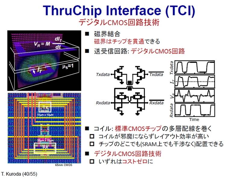 Бесконтактная архитектура внутричиповых соединений
