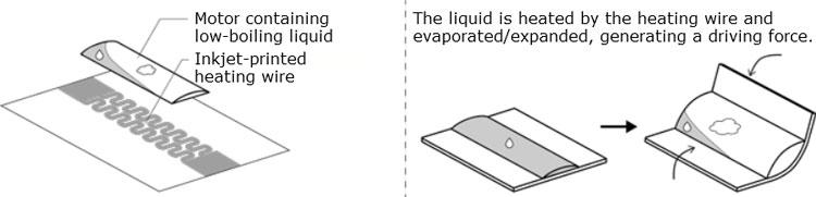 Строение мягкого двигателя (JST)