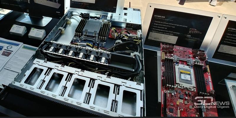 Пример 1U однопроцессорного сервера на EPYC. Обратите внимание на размер платы