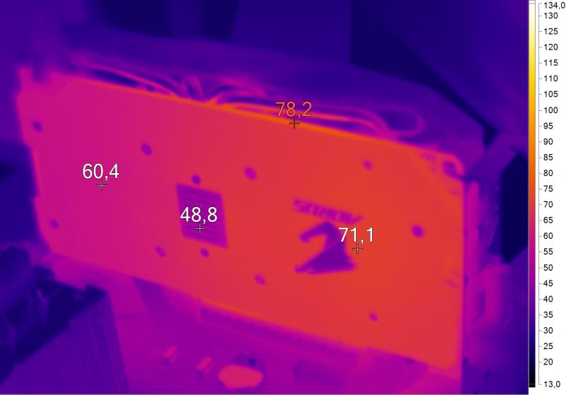 Нагрев GIGABYTE AORUS Radeon RX 570 4G