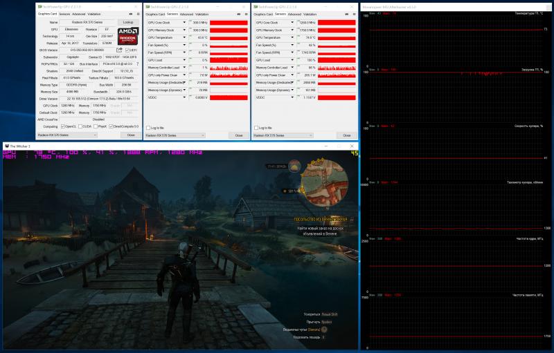 Мониторинг основных показателей GIGABYTE AORUS Radeon RX 570 4G