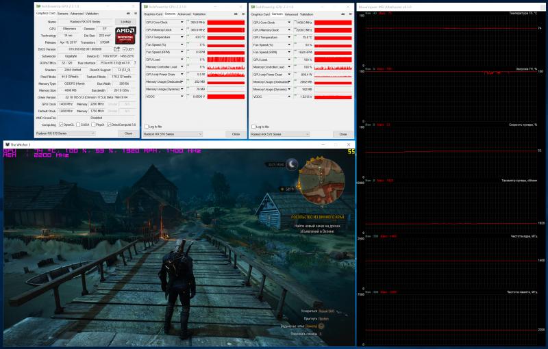 Мониторинг основных показателей GIGABYTE AORUS Radeon RX 570 4G (разгон)
