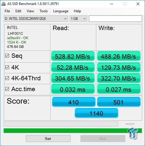 Результат тестирования Intel SSD 545s (по данным Twektown.com)