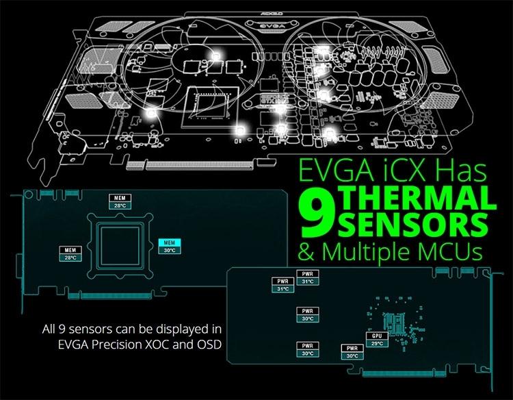 От Gaming до Hydro Copper: пять новых видеокарт EVGA GeForce GTX 1080 Ti