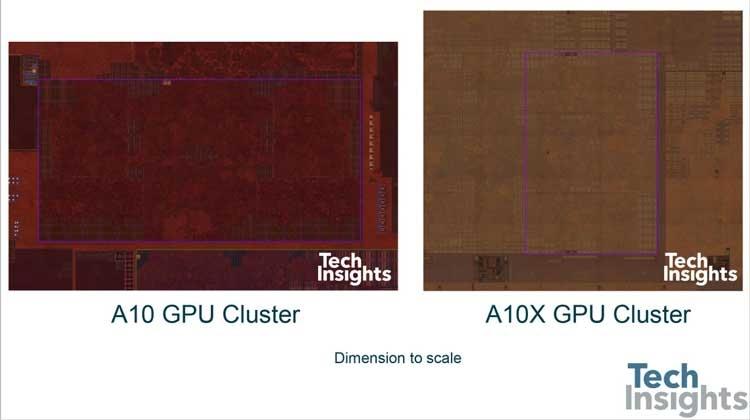 Apple A10X Fusion: что скрывало«сердце» новыхiPad Pro