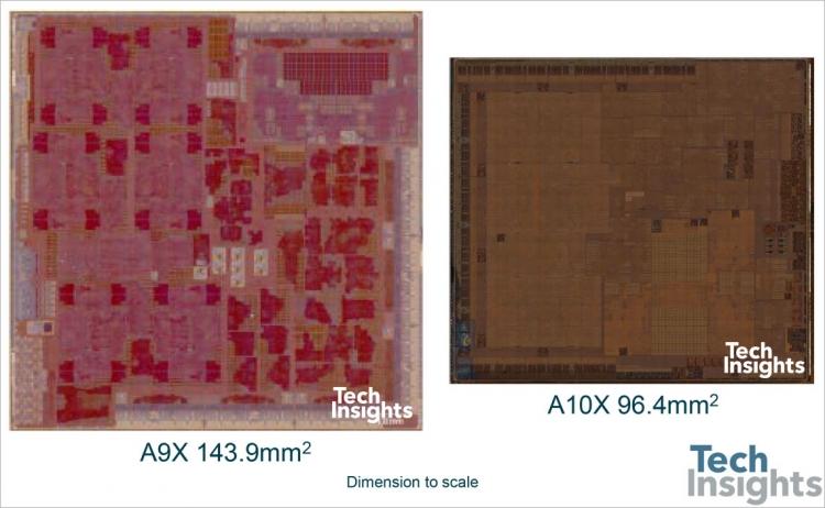 Сравнение Apple A10X и Apple A9X. Качество публично доступного снимка столь низко что едва ли позволяет различить разные блоки. Единственно, что можно сказать, так это то, что в A10X имеется огромный GPU (слева), а также относительно скромный массив CPU-ядер (справа).