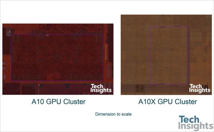 Сравнение графических подсистем A10 и A10X