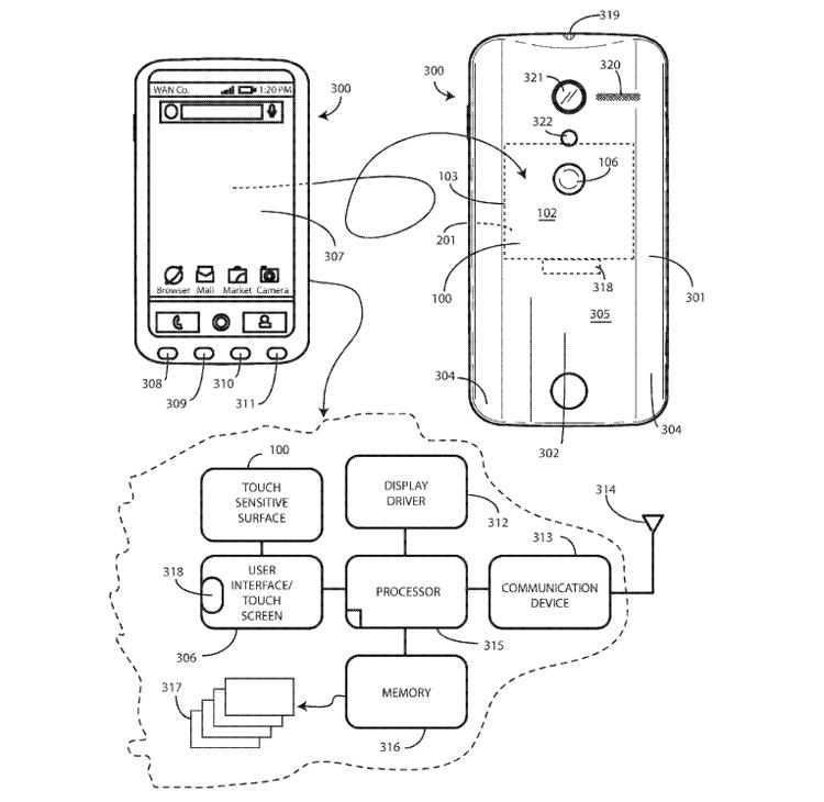 gp2 - Google предлагает оснащать смартфоны тачпадом на тыльной стороне