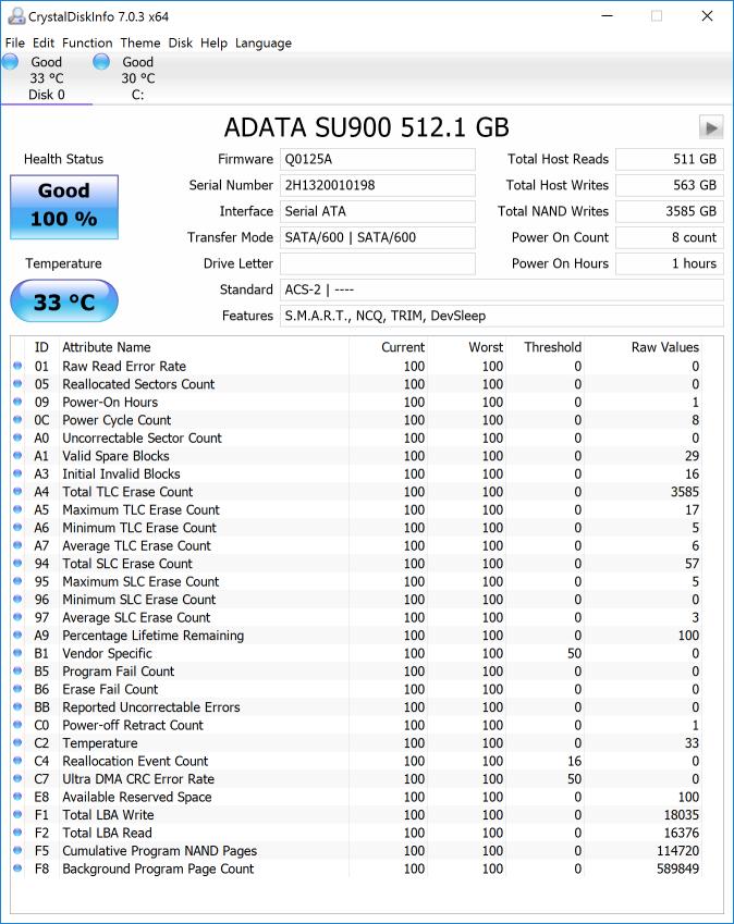 S.M.A.R.T.-параметры ADATA Ultimate SU900 512 Гбайт