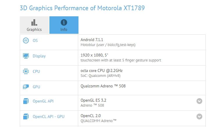 Бенчмарк раскрыл характеристики смартфона среднего уровня Motorola XT1789