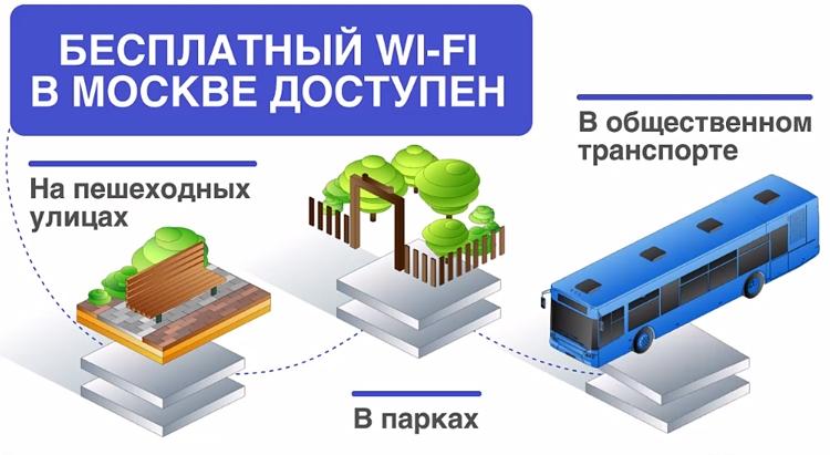 Wi-Fi в центре Москвы улучшится