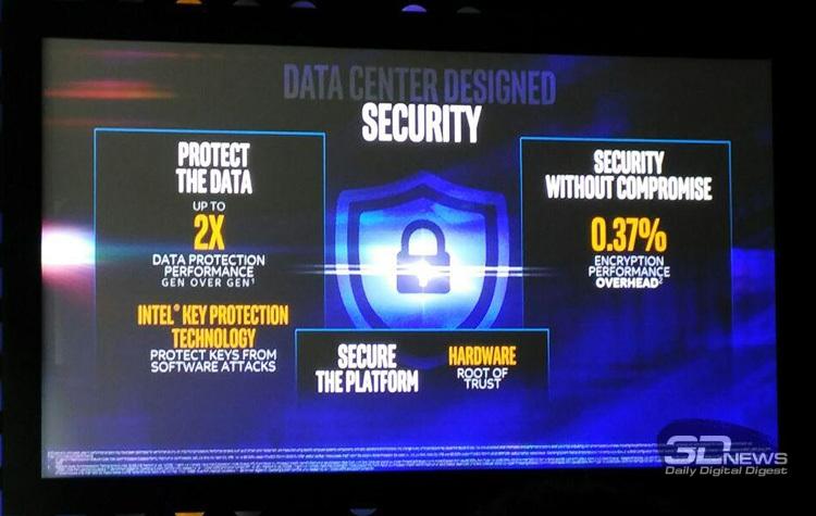 Защита данных, как обычно, в числе приоритетов