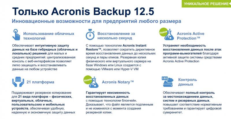 Отличительные особенности Acronis Backup 12.5 Advanced