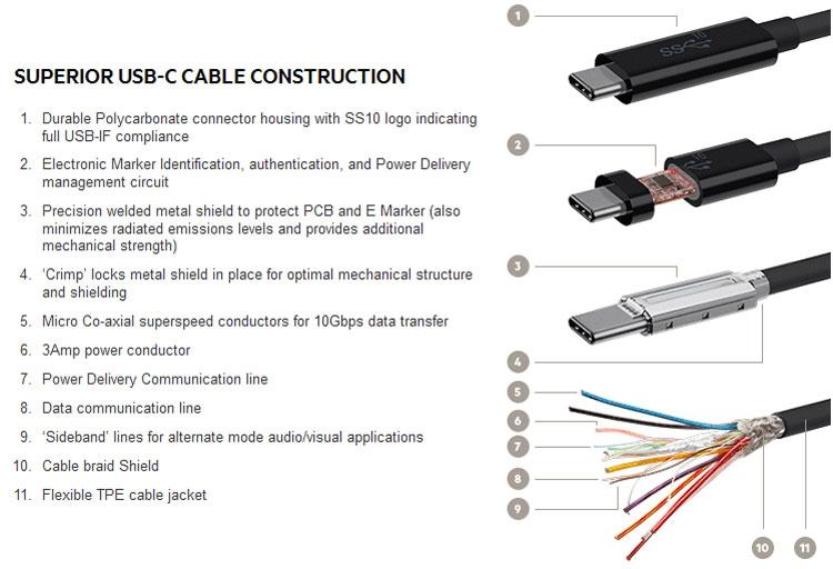 Строение кабеля USB Type-C (Belkin)