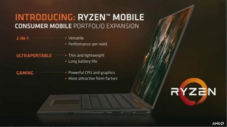 Цена процессоа AMD Threadripper 1900X— $550