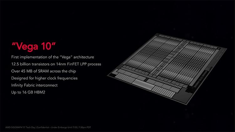 Опубликованы официальные фотографии видеокарты AMD Radeon RX Vega 64