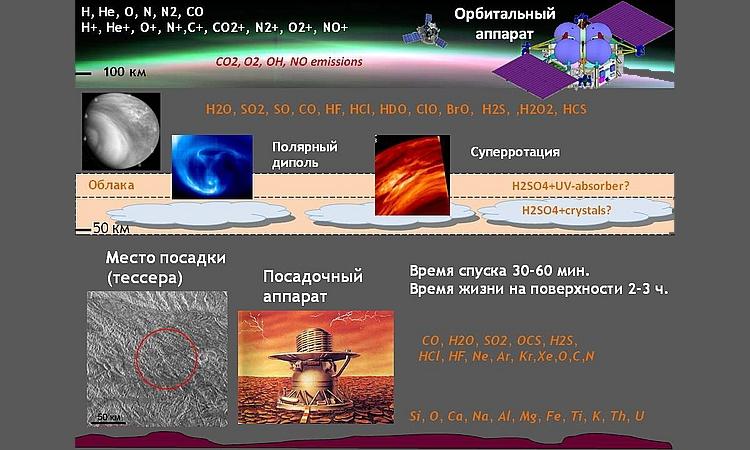 ИКИ РАН