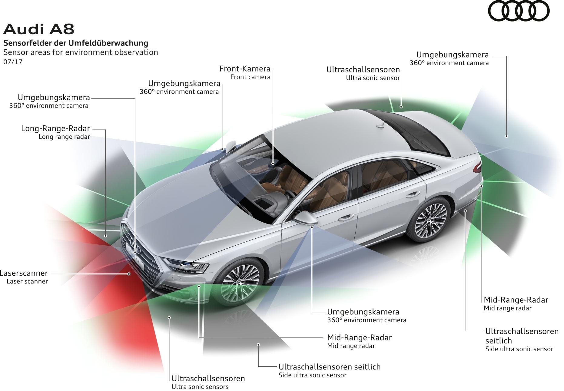 Производитель процессоров тестирует самоуправляемые авто вСША иЕвропе