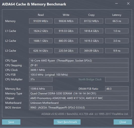 Локальный режим работы памяти (NUMA)