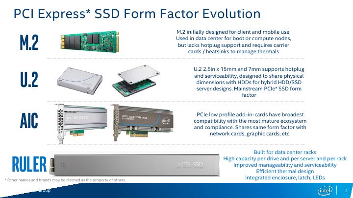 SSD в разных конструктивных исполнениях
