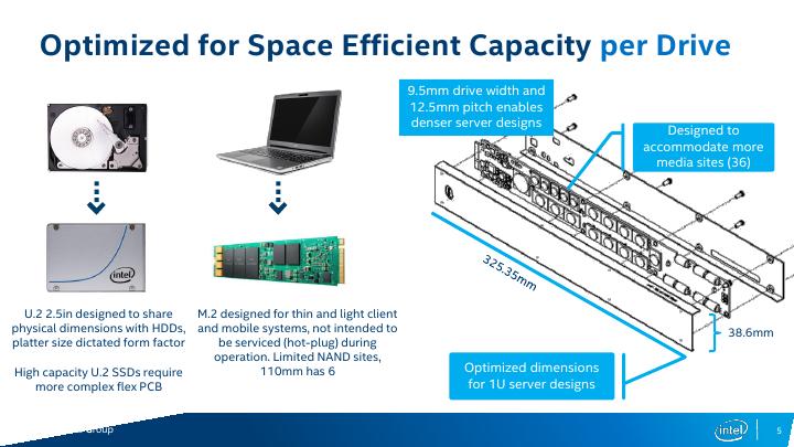 Особенности SSD Intel в форм-факторе