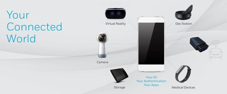 Connected World Page Header - Foxconn, Keyssa и Samsung доложили о революции в бесконтактной передаче данных